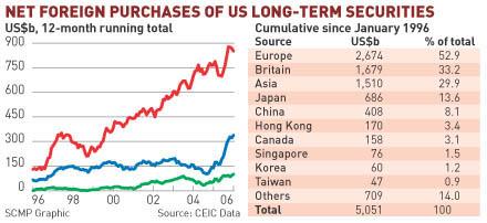 treasuries.jpg